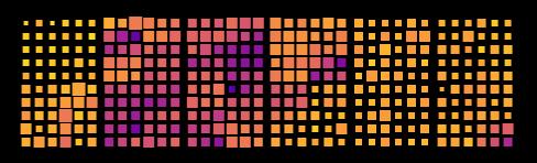 Pixel-based visualization of traffic data – part 3/3